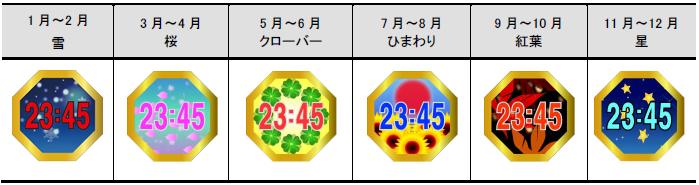 日本の季節を表現した動画ビジョンも表示する