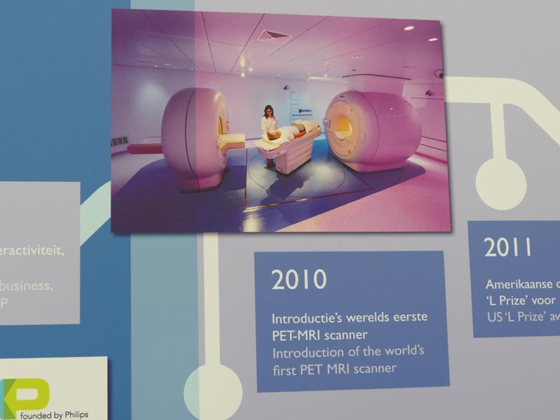 世界初のPET-MRIスキャナーもフィリップスが開発