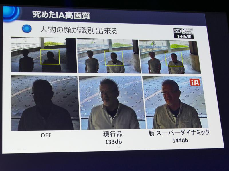 逆光でも人の顔を認識して、設定を最適化する