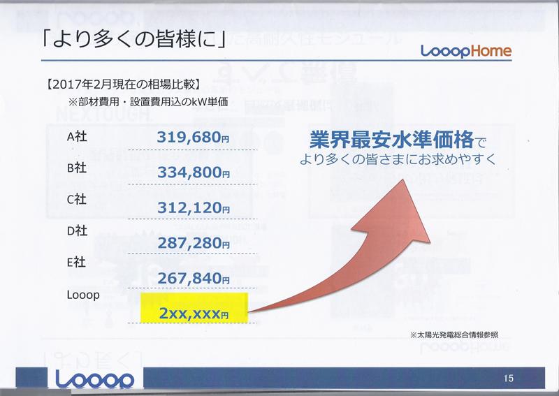 Looop Homeなら、1kWあたり25万円弱(工事費込み)で設置可能とのこと
