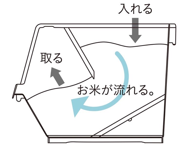 「キャリコ リソ」の内部構造。先に入れたお米から取り出せる