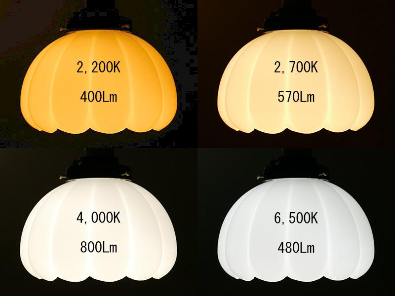 各色最大の明るさは、白熱電球30~60Wの明るさに相当する