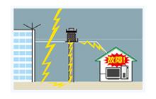 電線や送電設備そのものではなく電柱の近くに落雷し、その影響で、送電している電圧が一瞬上がる現象。自転車の車輪に強力磁石を、車輪を支えるフォークにライトをつけると、自転車が走ると電池もないのにピカピカ光るライトと同じ原理(電磁誘導)。この電磁誘導で直撃より低い電圧が、一瞬電源線網に流れる