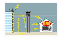電源線の送電網につながるあらゆる場所、たとえば電柱の送電装置や送電線、ビルの電気設備などに落雷した雷が、そのまま電源線に進入してしまう。雷の高電圧が流れてくるので、超高電圧が流れる。変電所などが被害を受け停電になる場合も