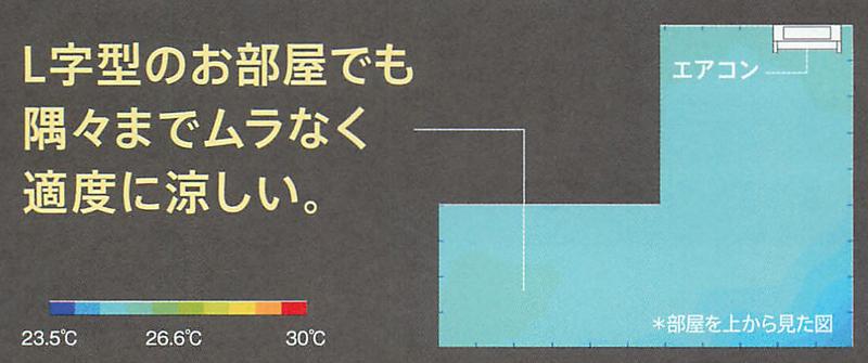 遠くに冷気を運べるのでL字の間取りでもムラなく冷気が届けられる