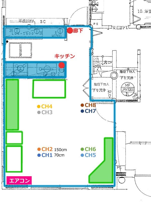センサーの配置図。奇数CH(チャンネル)が床上70cmで、偶数CHが150cmとなっている。またキッチンと廊下にも、別のセンサーを設置した