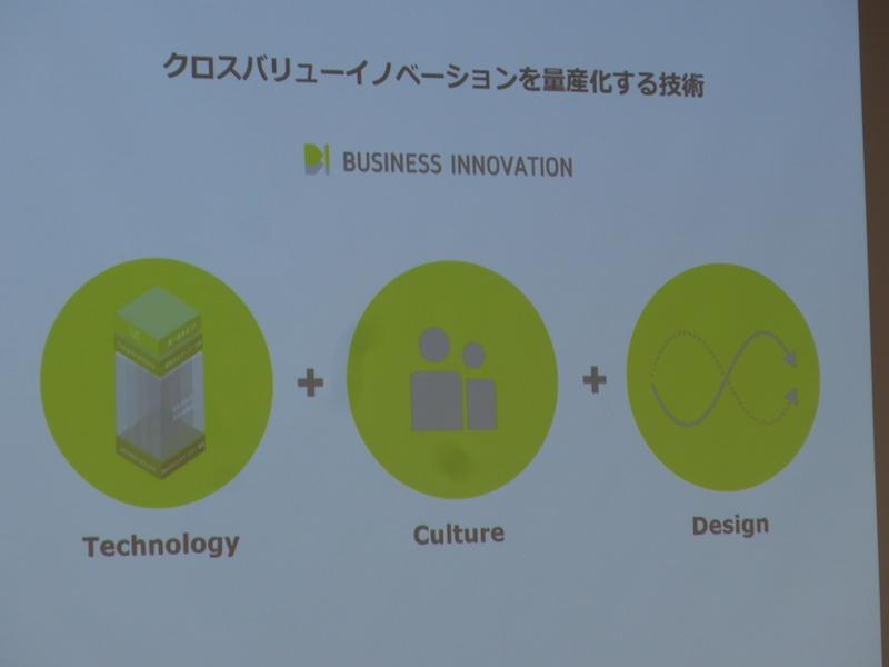 クロスバリューイノベーションを量産化に必要な3要素