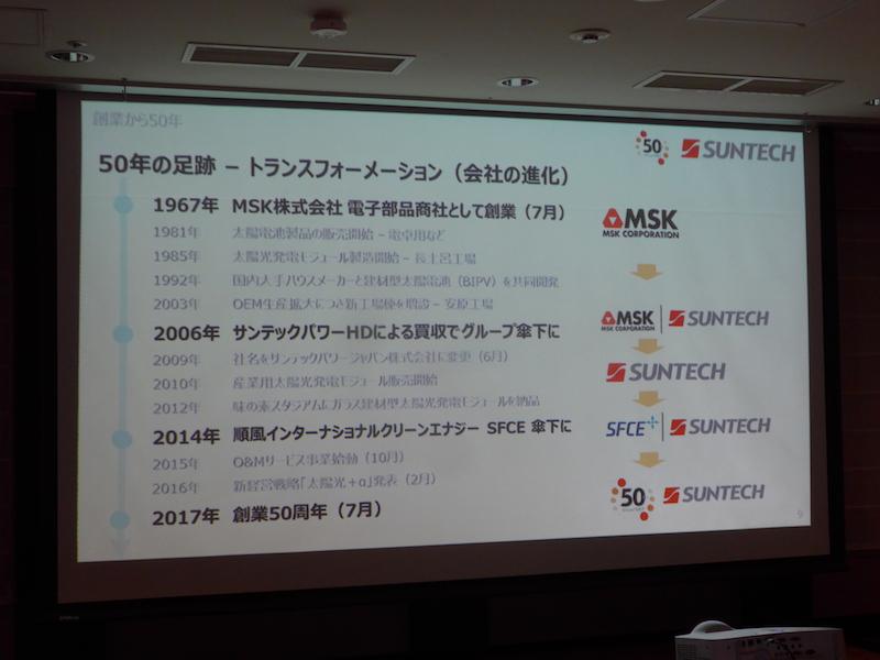 サンテックパワージャパンの沿革