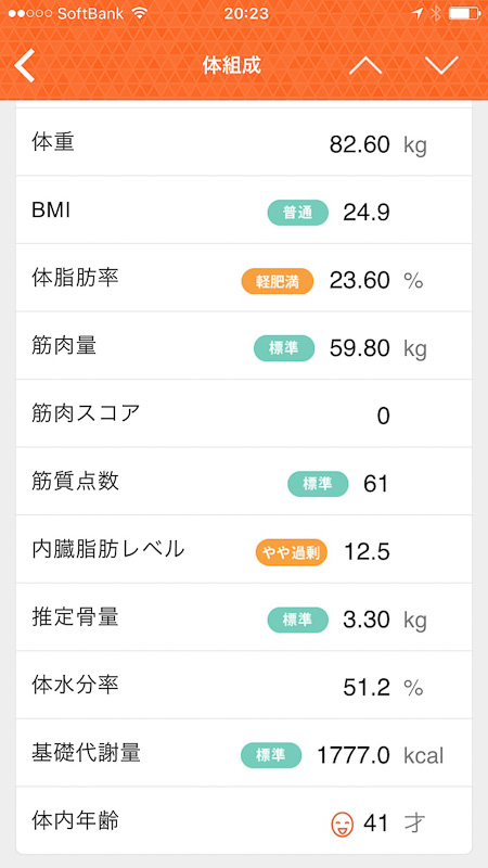 82.6kgを計測したときの詳細データ。こうして後からでも細かいデータが見られるのが便利です