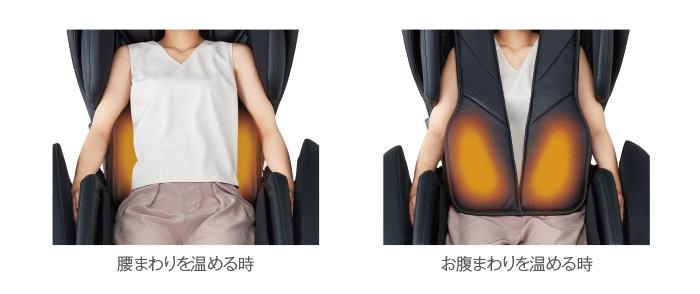 ヒーターを内蔵した背パッドは、背面に敷くと腰まわりを、ファスナーを外して前面にセットすると、お腹まわりを温められる