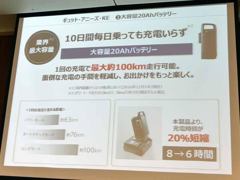 1回の充電で最大約100kmの走行(ロングモードの場合)が可能で、アシスト力が強いパワーモード走行で毎日5km走った場合でも、10日間は充電の必要がない