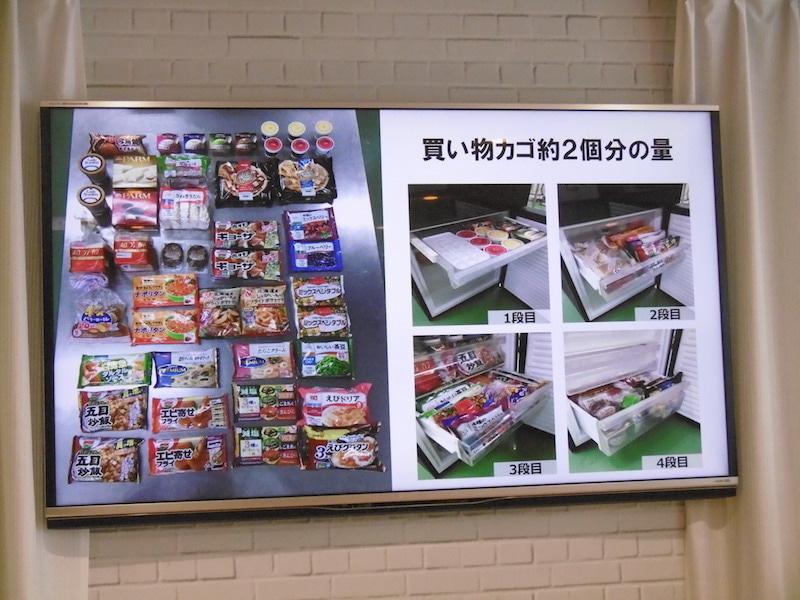 買い物カゴ約2個分の量が冷凍室に収納できるとする