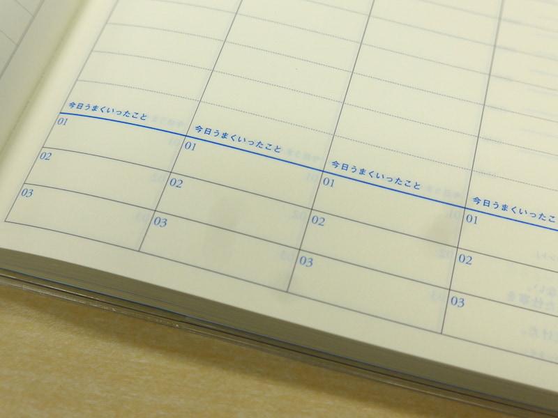 週間スケジュールページでは、その日、うまくいったことを3つ挙げていく