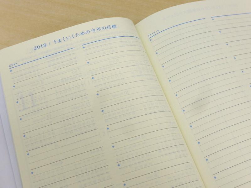 月ごとの目標を書くページも用意されている