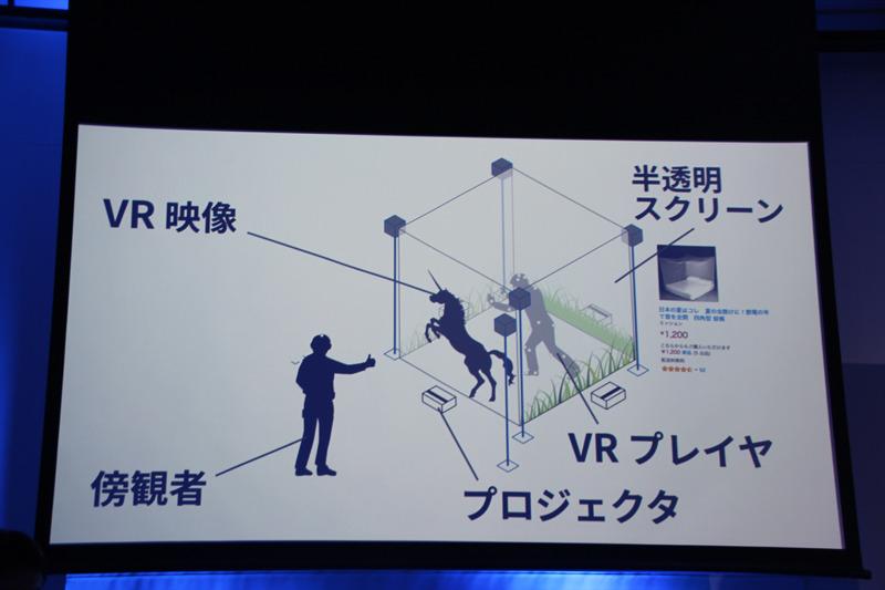蚊帳などの半透明スクリーンとプロジェクターで構成