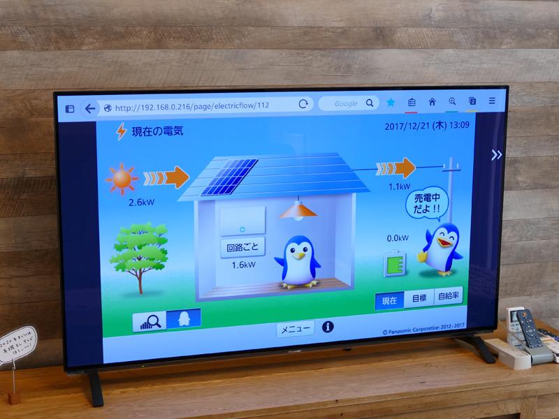 HEMSはテレビでも確認可能。電気の使用状況がひとめでわかる