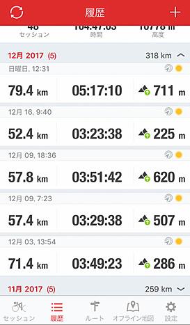 12月は4回のライドで318kmを走行