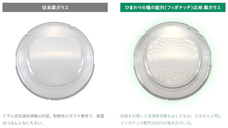 一般的な洗濯機の内ブタ(左)と、シャープ独自の「ひまわりガラス」