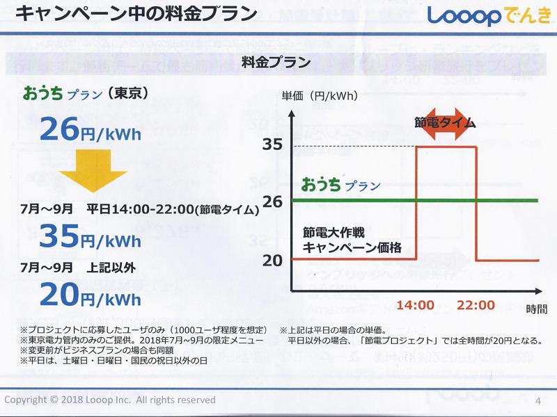通常26円/kWhのところ、7~9月時の期間限定で平日14:00~22:00は35円/kWhと高くする一方、それ以外の時間帯は20円/kWhと大幅に安くする