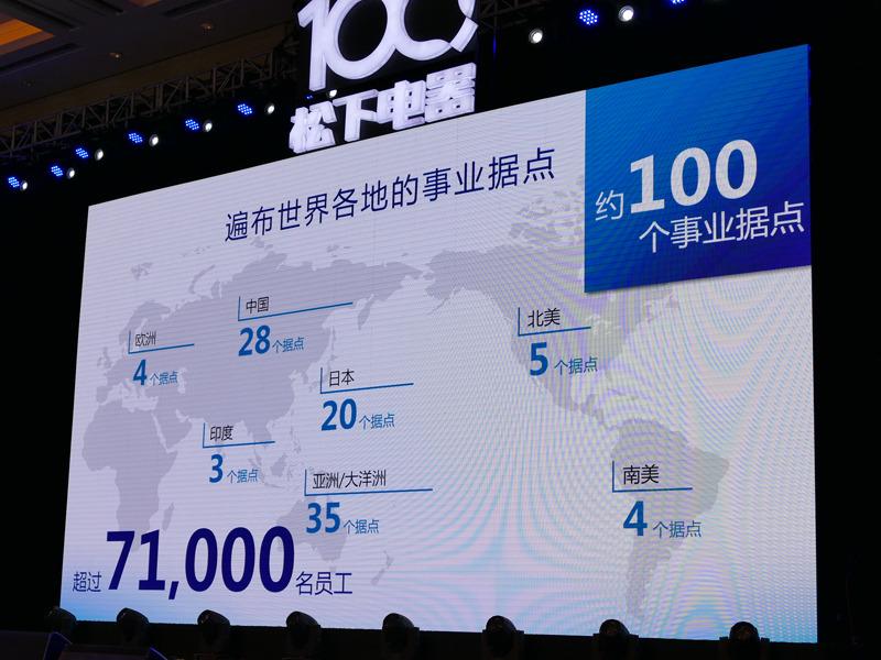 パナソニックは現在世界に100以上の拠点を持ち、7万人以上の従業員を抱える。中国には28の拠点を持ち、2万人の従業員が働く