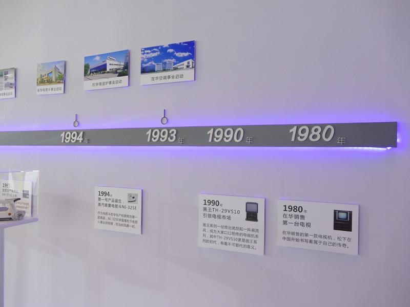1980年に中国でブラウン管のテレビを発売する。それがパナソニックが中国で最初に売った製品だ