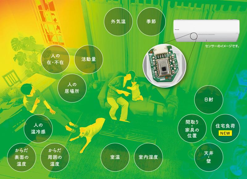 センサーで温度差や体温を測定し、異なる温度の風を届ける機能も