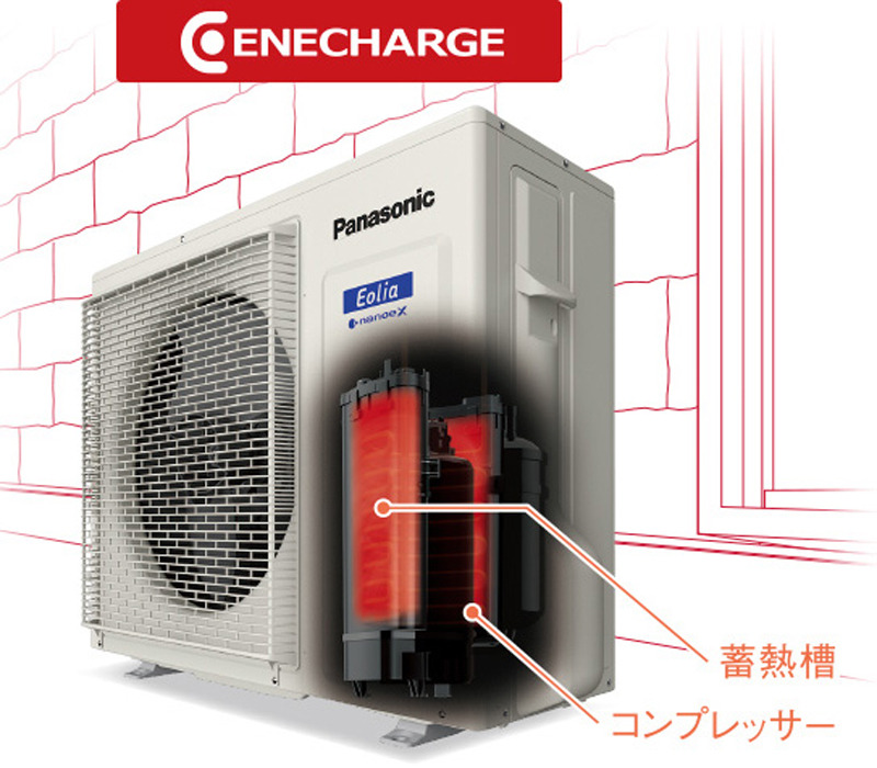 室外機のコンプレッサは高圧ガスを作るため熱を発生する