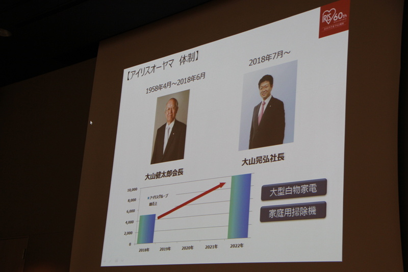 5年後の2022年までにグループ全体で1兆円の成長目標を掲げる