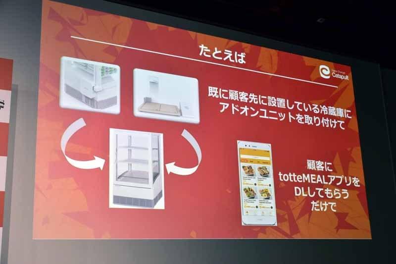 冷蔵庫にスマートロックやQRコードスキャナー、決済用のICカードリーダーなどを追加することで、専用のスマートボックスなしでサービスを開始できる