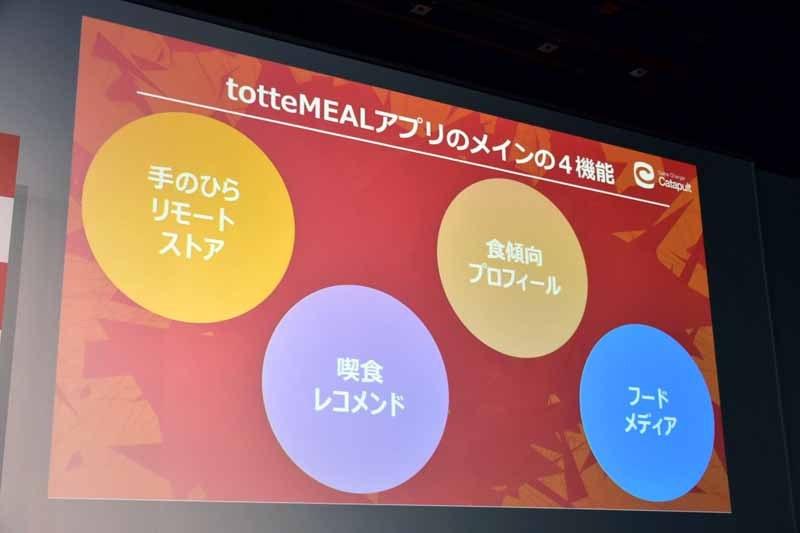 「totteMEAL・が提供するメインの4機能