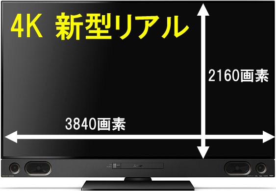 4Kテレビは横3,840、縦2,160とたくさんの画素で構成されている