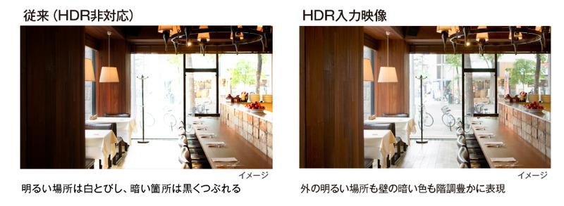 2つの写真を見比べるポイントは、左側の壁の木目と中央の外の風景。左の従来型は木目が黒くつぶれ、屋外は白けている。でもREALなら木目も外の風景もきれいに映し出す
