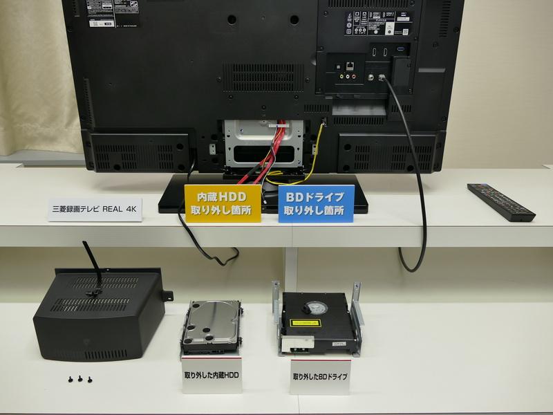 裏側のカバーを外すと、ハーディスクやBlu-ray Discレコーダーだけテレビから切り離せるので、持ち帰りの修理でも不便さなし