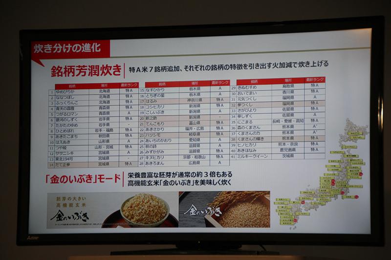 全41種類の銘柄炊き分け機能を搭載