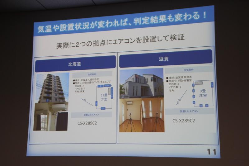 2つの拠点(滋賀県草津市/北海道札幌市)にエオリアを設置して、つけっぱなし判定をリアルタイムで行なった