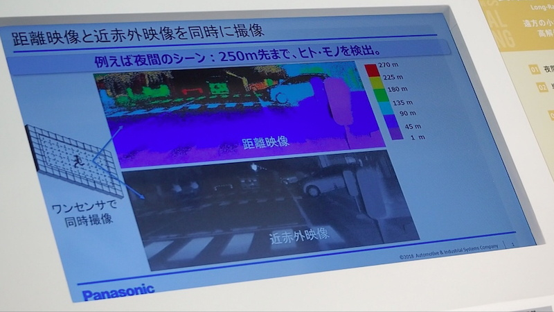 画面内の赤い部分が、250m先にあるモノを示している