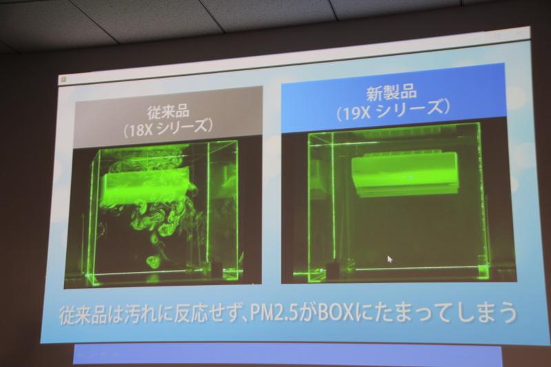 ホコリセンサーで汚れを検知する従来モデル(左)より、先読み空気清浄をする新モデル(右)の方がスピーディーに清浄できる