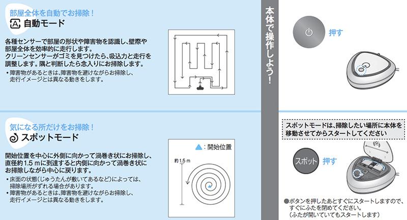 「自動モード」は部屋全体用。RULOナビ、本体のどちらでもできる。「スポットモード」は部分掃除用。本体で操作する