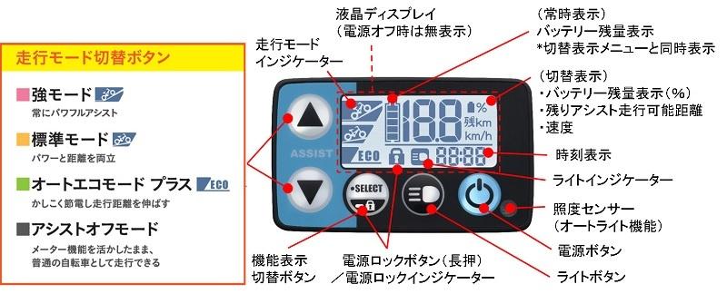 多機能メーター「液晶5ファンクションメーター」