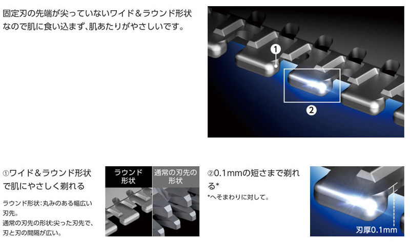 ボディトリマーER-GK60には全身グルーミングに適した「トリマー刃」が採用されています