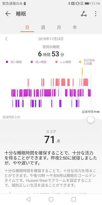 アプリ「HUAWEI Health」で見る睡眠サイクルとスコア
