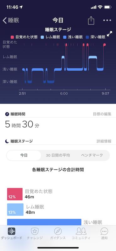 Fitbitのアプリで見る11月24日の睡眠