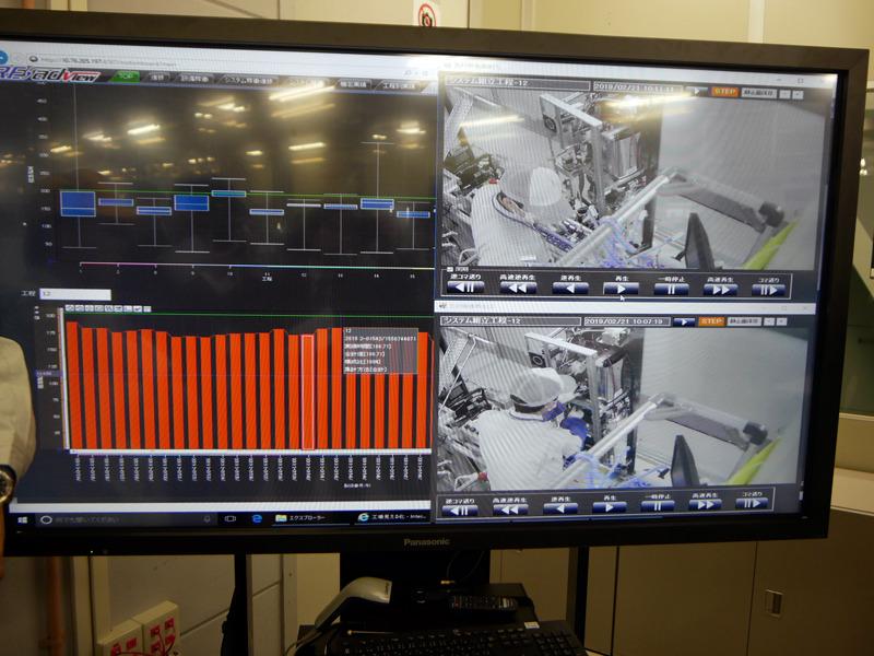 工程に不具合が発生している部分があればビデオで確認できる