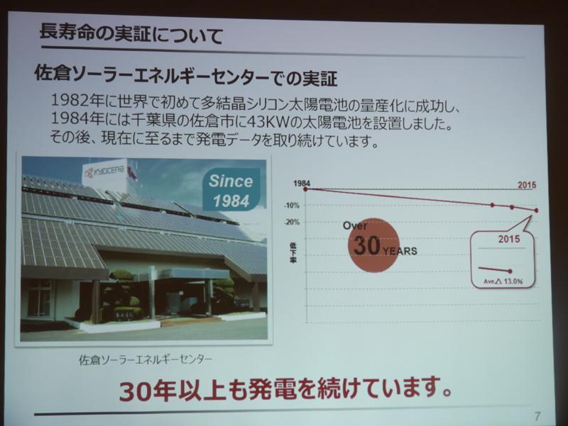 30年以上発電している佐倉ソーラーエネルギーセンター