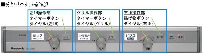 ダイヤルを右に回すと加熱開始、左に回すことで火力調整できる