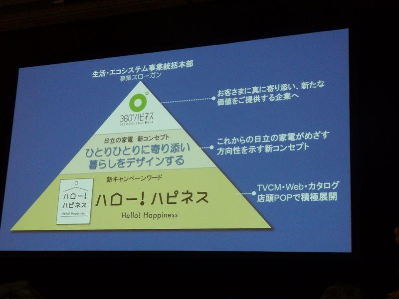 2018年2月の新コンセプトの発表時に出された、事業スローガンのスライド