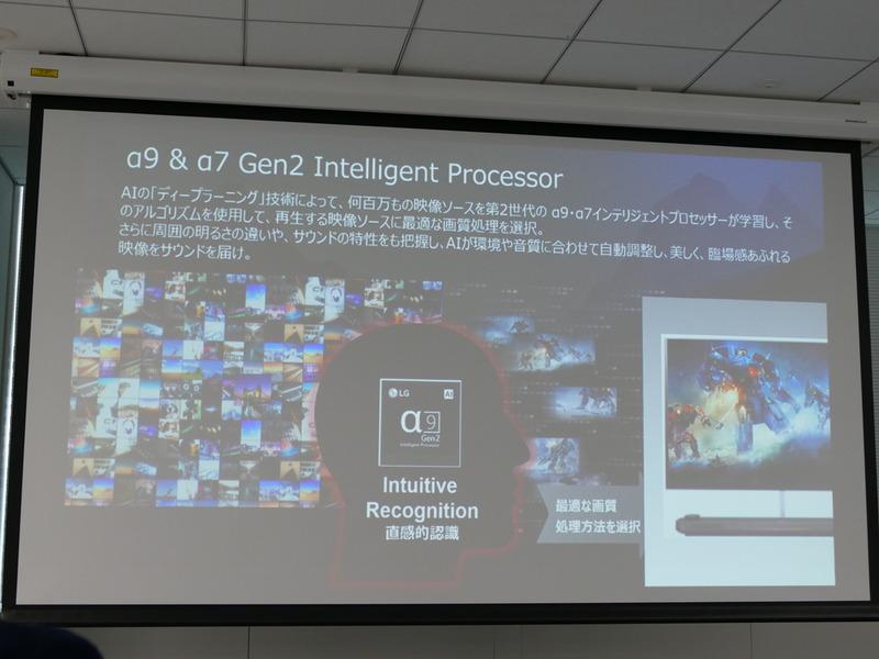 全モデルに映像エンジン「α7 Gen2 Intelligent Processor」を採用する