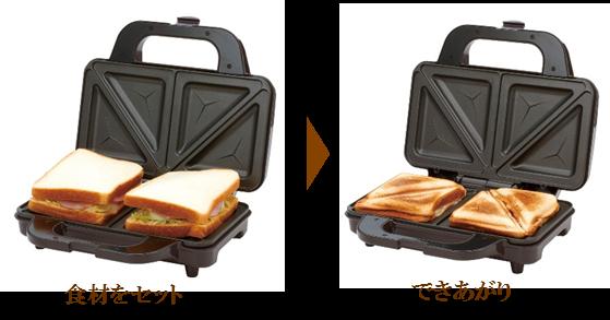 耳をつけたままの食パンと食材を挟むだけで、ホットサンドを作れる