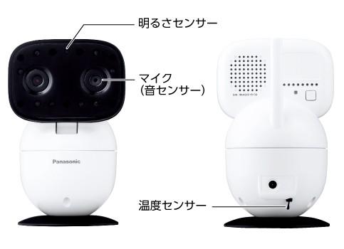 カメラには各種センサーを搭載