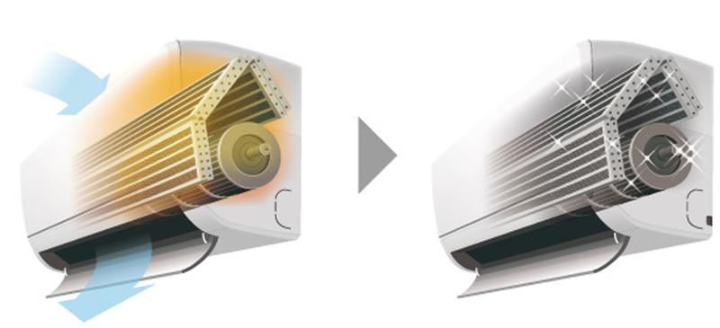 自動で室内機の内部を乾燥させる「内部清浄機能」